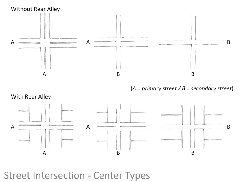 Intersections have differing intensities depending on street type(s) and number of connections.