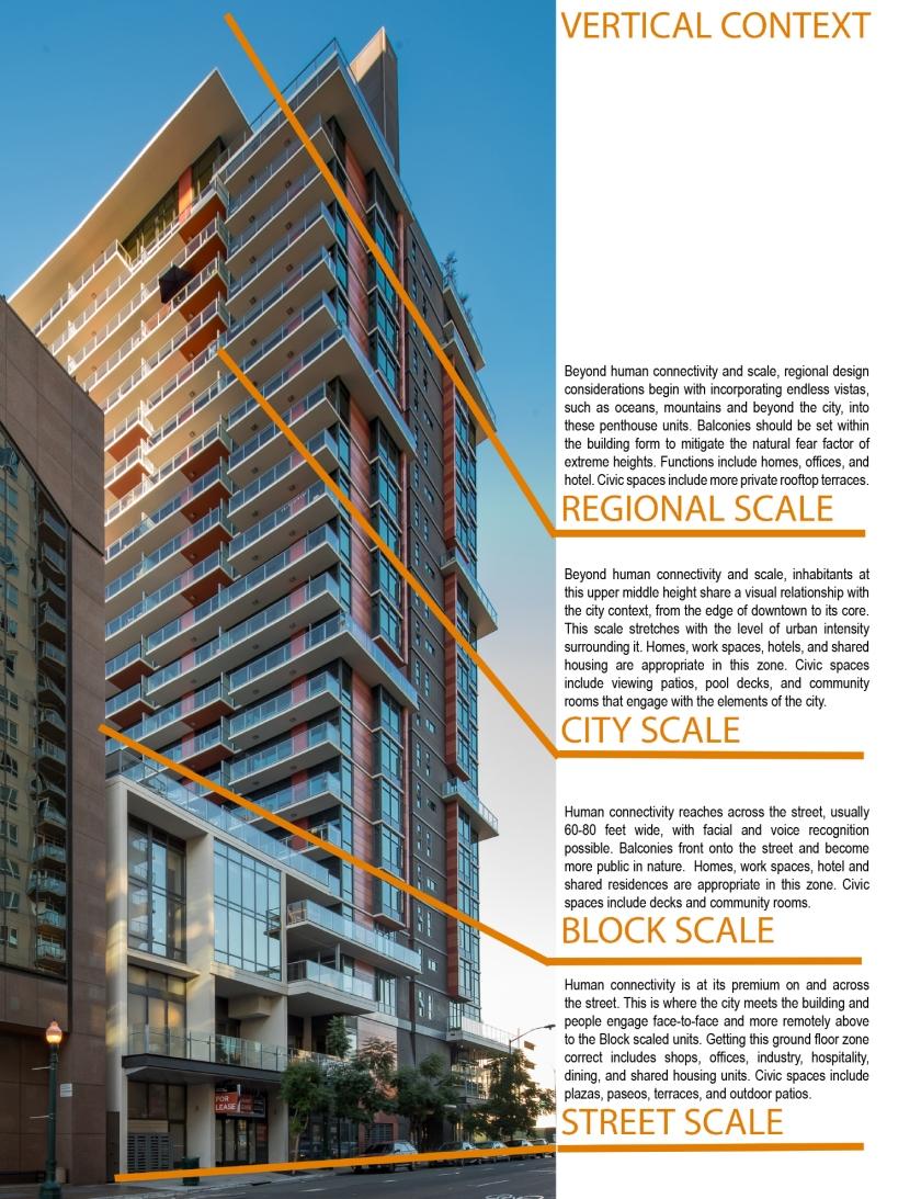 Howard Blackson – Page 2 – 21st Century Urbanism